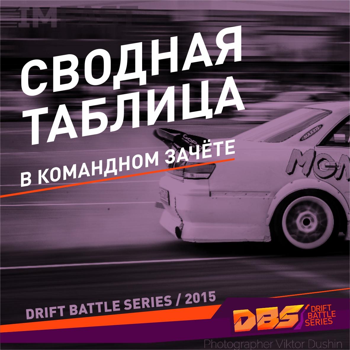 Сводная таблица в командном зачете чемпионата Drift Battle Series сезон 2015